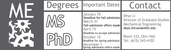 Vanderbilt dissertation format