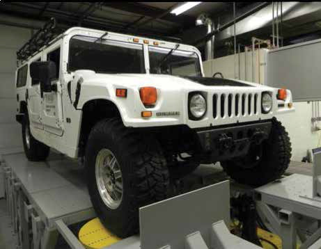 Hummer on electrohydraulic test rig
