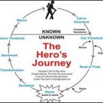 Journey-Pattern