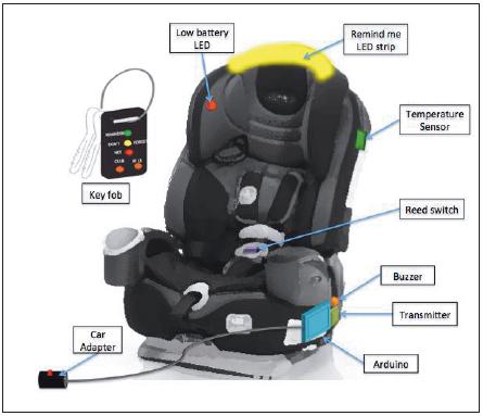 Seniors\' smart car seat could prevent child deaths | News | School ...